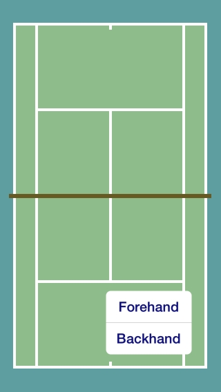 Protracker Tennis Software For Match Charting Stats And Analysis